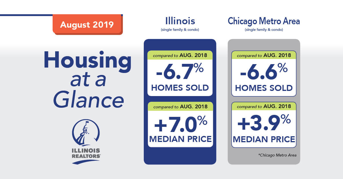 August 2019 housing at a glance