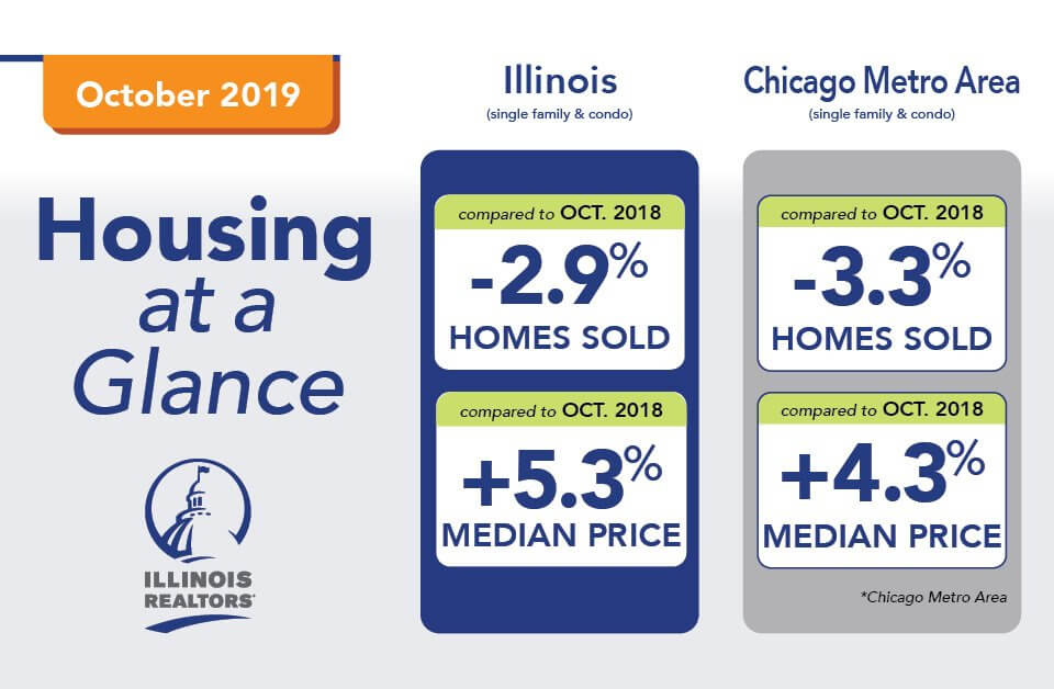 Housing stats