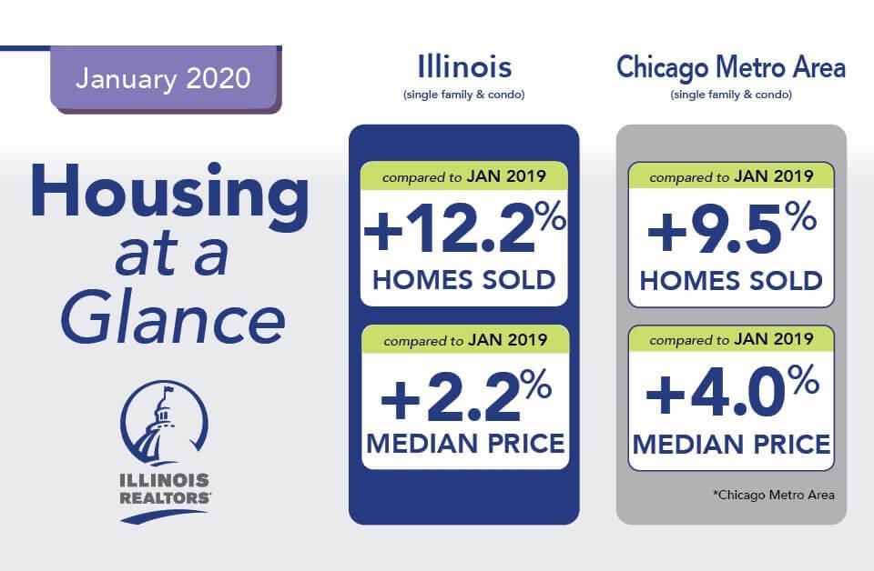 housing stats